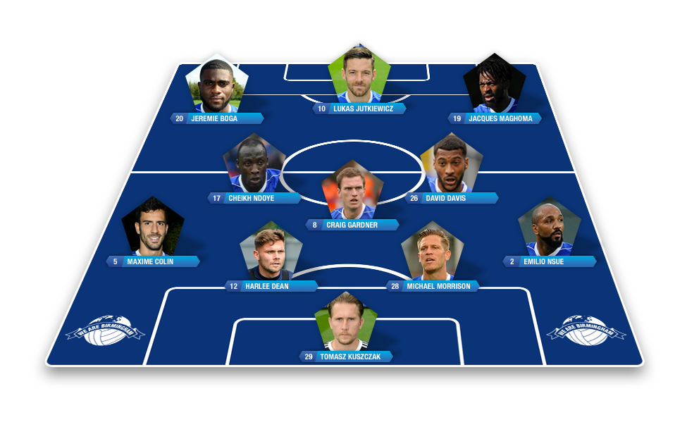 Sheffield Wednesday Lineup Prediction